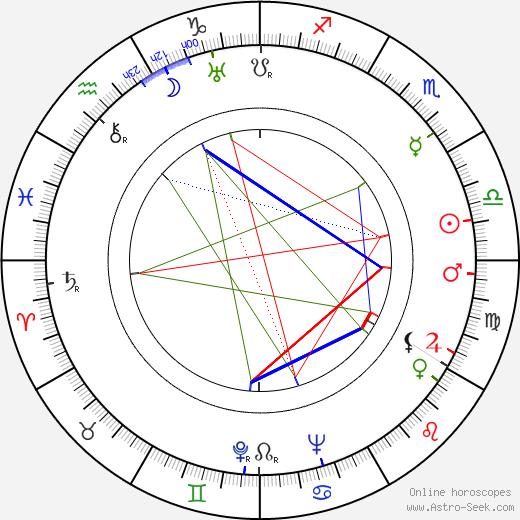 Bertil Haglund tema natale, oroscopo, Bertil Haglund oroscopi gratuiti, astrologia