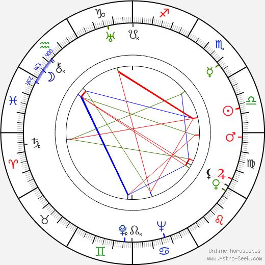 Bjarne Henning-Jensen tema natale, oroscopo, Bjarne Henning-Jensen oroscopi gratuiti, astrologia