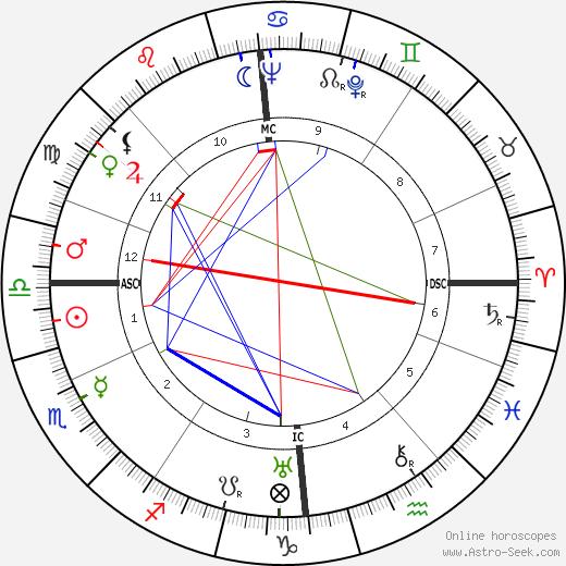 Catherine Hamilton tema natale, oroscopo, Catherine Hamilton oroscopi gratuiti, astrologia