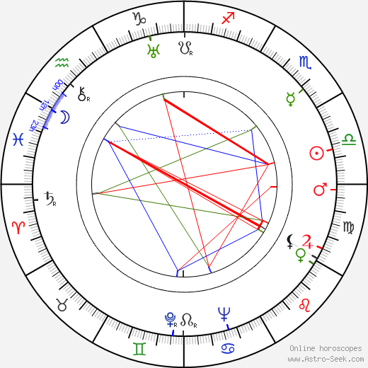 Eric Alden birth chart, Eric Alden astro natal horoscope, astrology