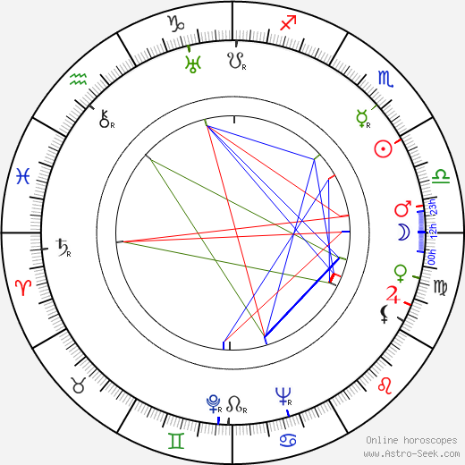 John Zaremba tema natale, oroscopo, John Zaremba oroscopi gratuiti, astrologia