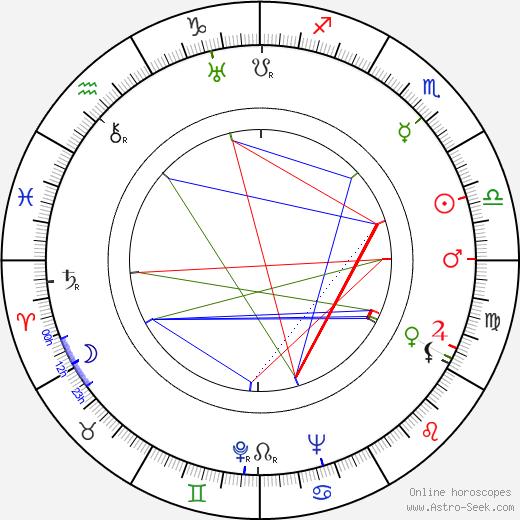 Johnny Green astro natal birth chart, Johnny Green horoscope, astrology