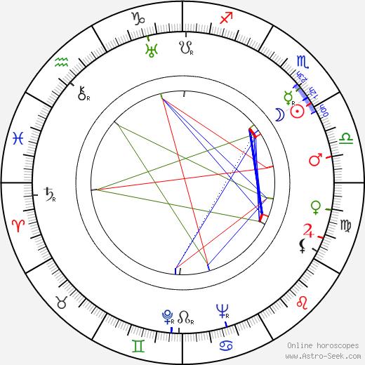 Manuel Mur Oti astro natal birth chart, Manuel Mur Oti horoscope, astrology