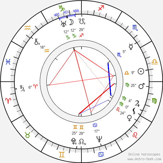 Nelly Gaierová birth chart, biography, wikipedia 2020, 2021