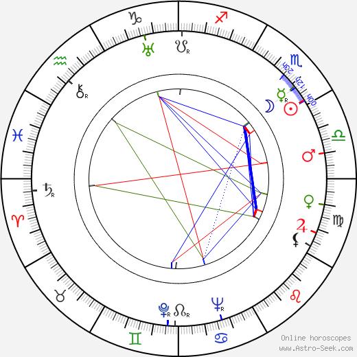 Полли Энн Янг Polly Ann Young день рождения гороскоп, Polly Ann Young Натальная карта онлайн