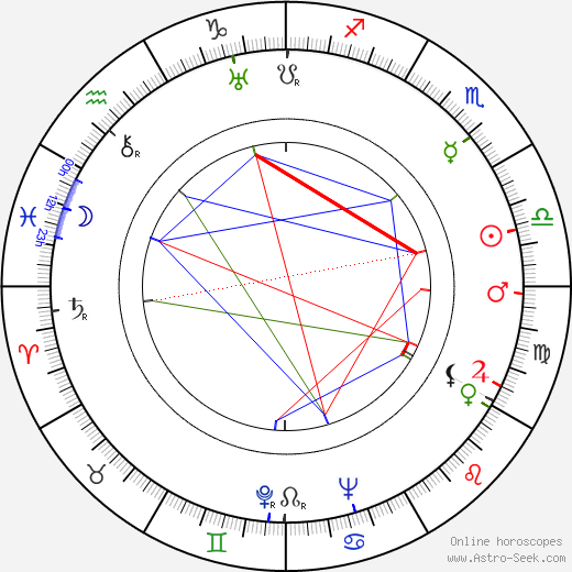 Richard Caldicot birth chart, Richard Caldicot astro natal horoscope, astrology