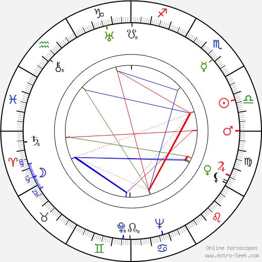 Robert Morávek tema natale, oroscopo, Robert Morávek oroscopi gratuiti, astrologia