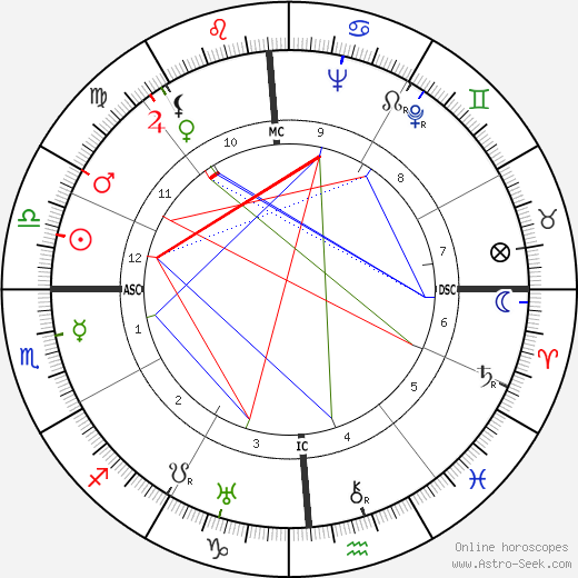 Sallie Nichols tema natale, oroscopo, Sallie Nichols oroscopi gratuiti, astrologia