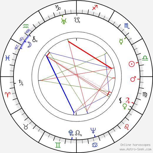 Vera Bogetti tema natale, oroscopo, Vera Bogetti oroscopi gratuiti, astrologia