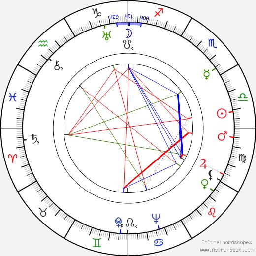 Ville Salminen astro natal birth chart, Ville Salminen horoscope, astrology