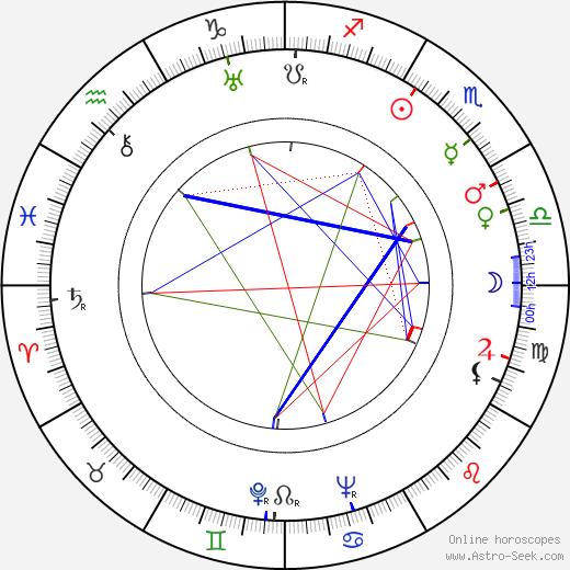 Chieko Naniwa день рождения гороскоп, Chieko Naniwa Натальная карта онлайн