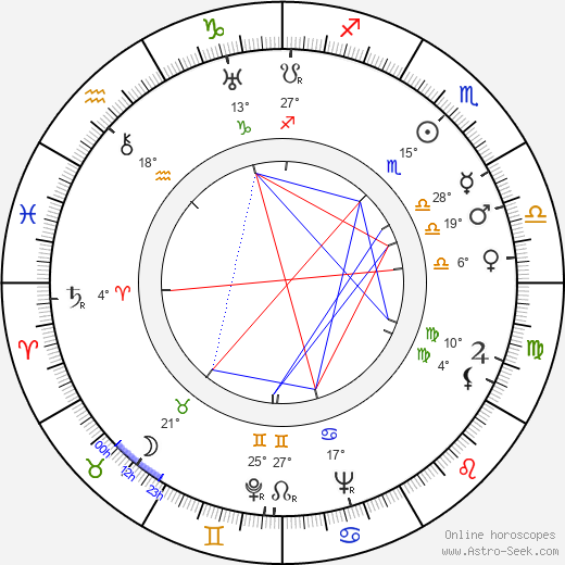 Martha Gelhorn birth chart, biography, wikipedia 2019, 2020