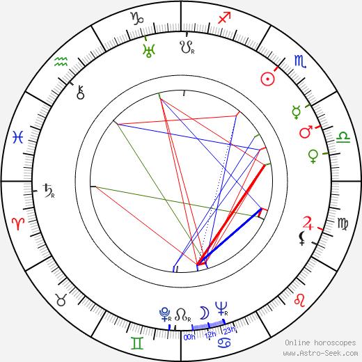 Shamus Culhane birth chart, Shamus Culhane astro natal horoscope, astrology