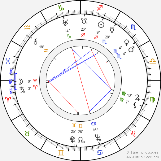 Cal Dalton birth chart, biography, wikipedia 2019, 2020