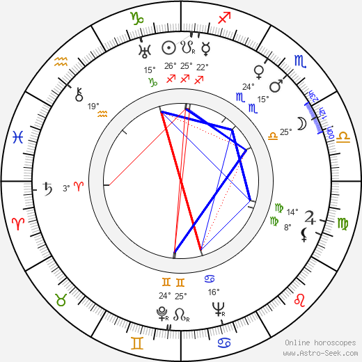 Celia Johnson birth chart, biography, wikipedia 2018, 2019