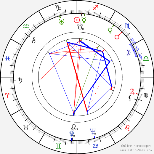 Celia Johnson astro natal birth chart, Celia Johnson horoscope, astrology