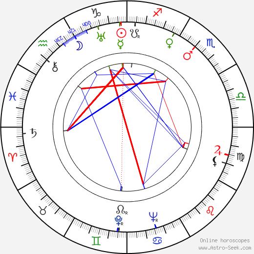 Jan Seidel birth chart, Jan Seidel astro natal horoscope, astrology