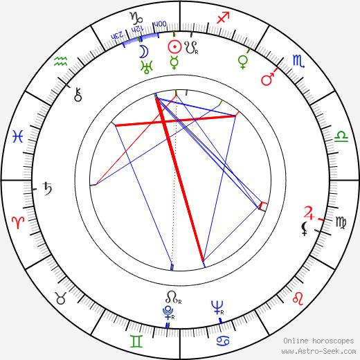 Jeanne Herviale tema natale, oroscopo, Jeanne Herviale oroscopi gratuiti, astrologia
