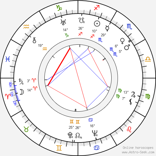 Klaus Salmi birth chart, biography, wikipedia 2019, 2020