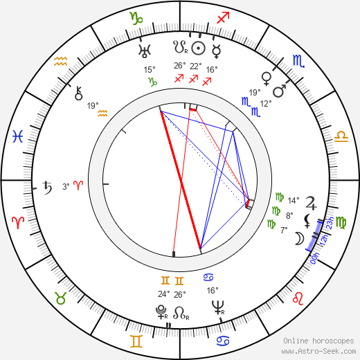 Laurence Naismith birth chart, biography, wikipedia 2020, 2021