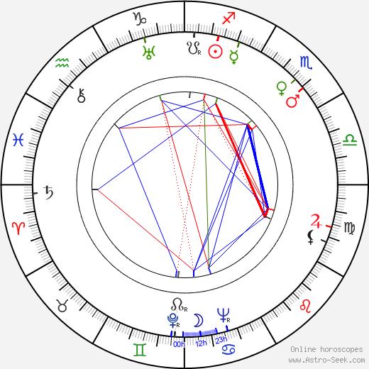 Leo Pepin birth chart, Leo Pepin astro natal horoscope, astrology