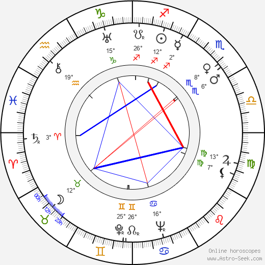 Luis Escobar birth chart, biography, wikipedia 2020, 2021