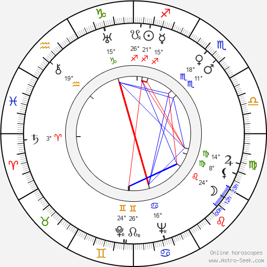Oldřich Payer birth chart, biography, wikipedia 2019, 2020