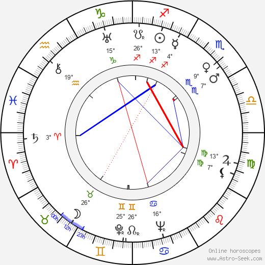Rina Morelli birth chart, biography, wikipedia 2020, 2021