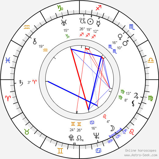 Sally Eilers birth chart, biography, wikipedia 2019, 2020