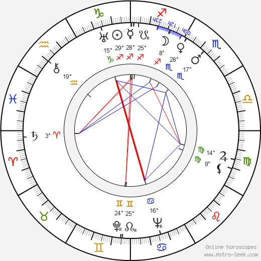Sylvester L. Weaver Jr. birth chart, biography, wikipedia 2020, 2021