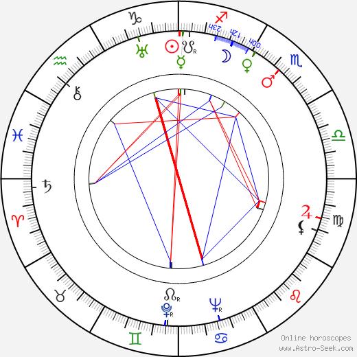 Sylvester L. Weaver Jr. birth chart, Sylvester L. Weaver Jr. astro natal horoscope, astrology