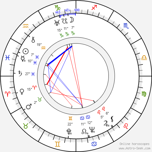 Emil Rohan birth chart, biography, wikipedia 2019, 2020