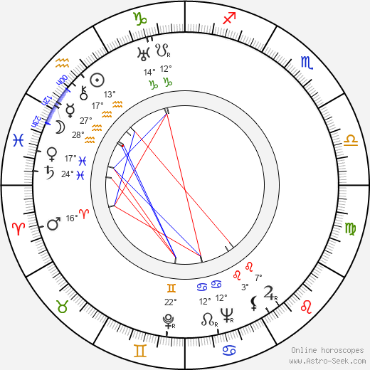 Ernst von Klipstein birth chart, biography, wikipedia 2019, 2020