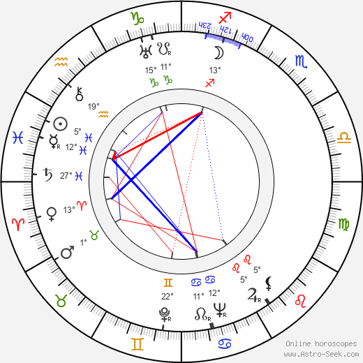 George Duning birth chart, biography, wikipedia 2019, 2020