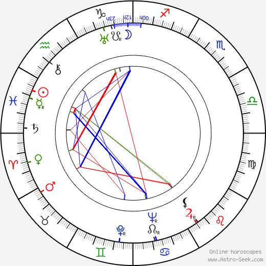 Kazuo Hasegawa birth chart, Kazuo Hasegawa astro natal horoscope, astrology