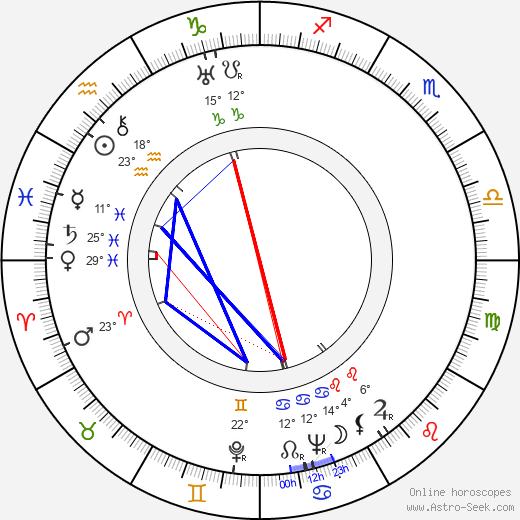 Lennie Hayton birth chart, biography, wikipedia 2019, 2020