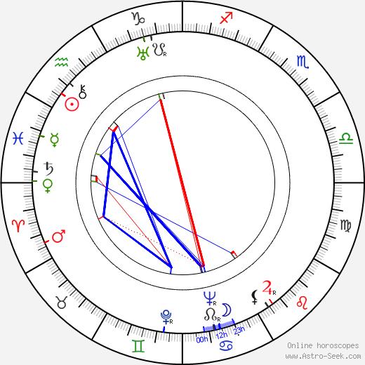 Lennie Hayton astro natal birth chart, Lennie Hayton horoscope, astrology