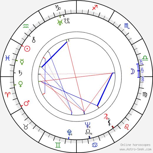 Ondrej Jariabek tema natale, oroscopo, Ondrej Jariabek oroscopi gratuiti, astrologia