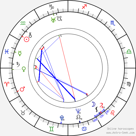 Sidney Gilliat astro natal birth chart, Sidney Gilliat horoscope, astrology