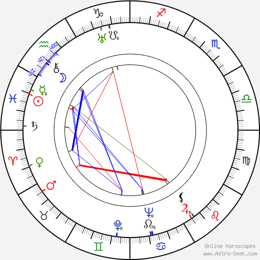 Armas Koivisto astro natal birth chart, Armas Koivisto horoscope, astrology