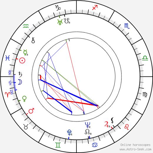 Boris Polevoj astro natal birth chart, Boris Polevoj horoscope, astrology