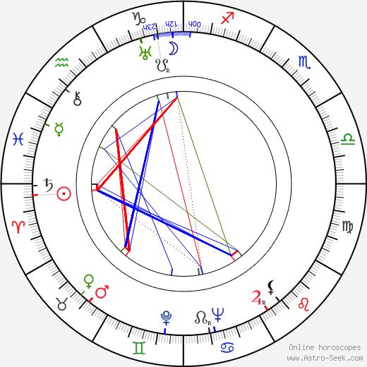 Дэвид Лин David Lean день рождения гороскоп, David Lean Натальная карта онлайн