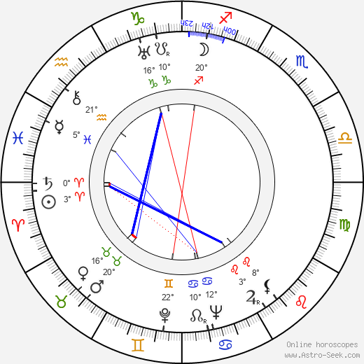 Germaine Ledoyen birth chart, biography, wikipedia 2017, 2018