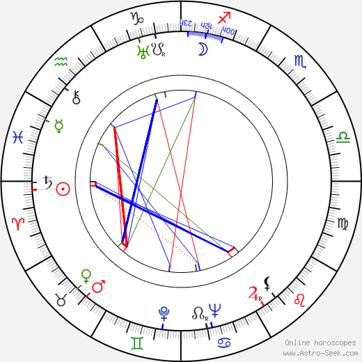 Germaine Ledoyen astro natal birth chart, Germaine Ledoyen horoscope, astrology