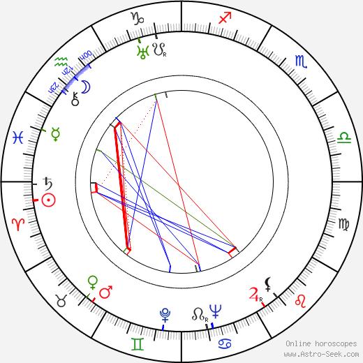 Grégoire Aslan день рождения гороскоп, Grégoire Aslan Натальная карта онлайн