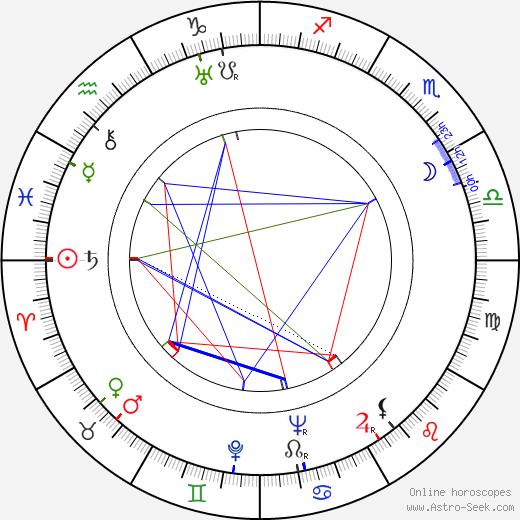 Hugh McDermott astro natal birth chart, Hugh McDermott horoscope, astrology