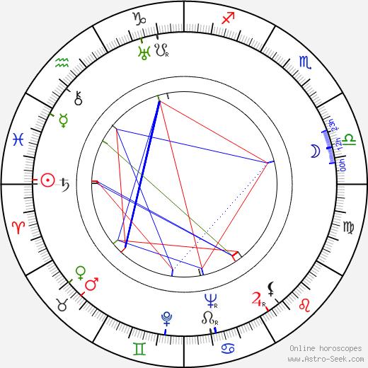 Josef Šidlichovský tema natale, oroscopo, Josef Šidlichovský oroscopi gratuiti, astrologia