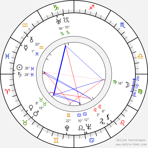 Lauri Posti birth chart, biography, wikipedia 2019, 2020
