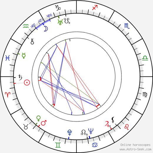 Leo Britt tema natale, oroscopo, Leo Britt oroscopi gratuiti, astrologia