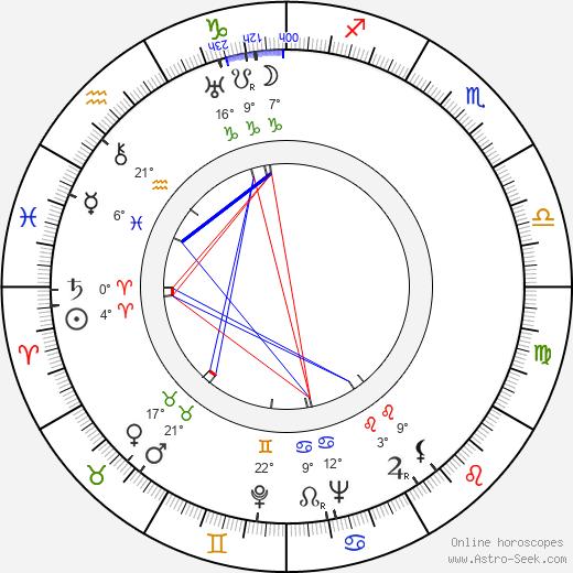 Phillip Reed birth chart, biography, wikipedia 2020, 2021